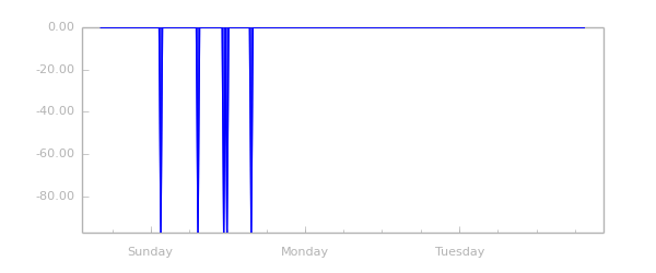 chart_precipitation.png
