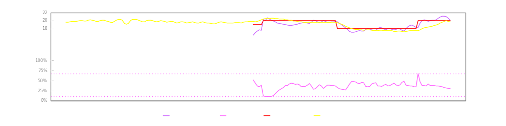 Chart - Radiator - Lounge Front.png