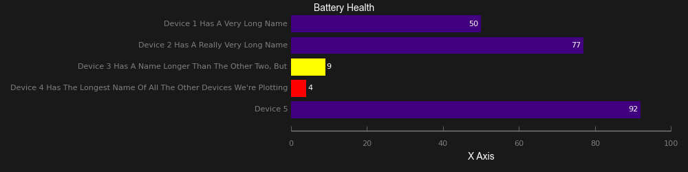 chart_battery.png
